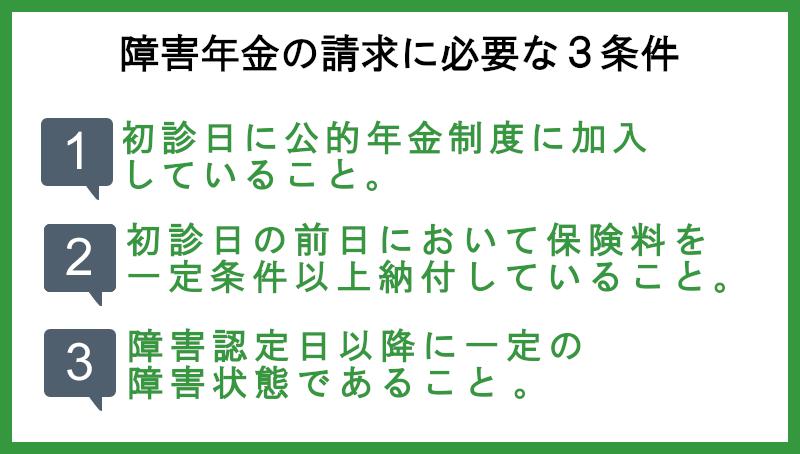 神戸うつ病で障害年金